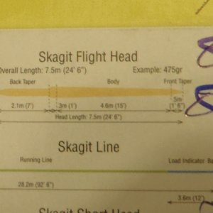 Skagit Flight Box 2